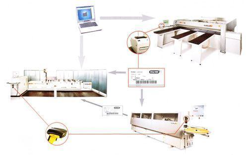 Vlastita proizvodnja namještaja po mjeri